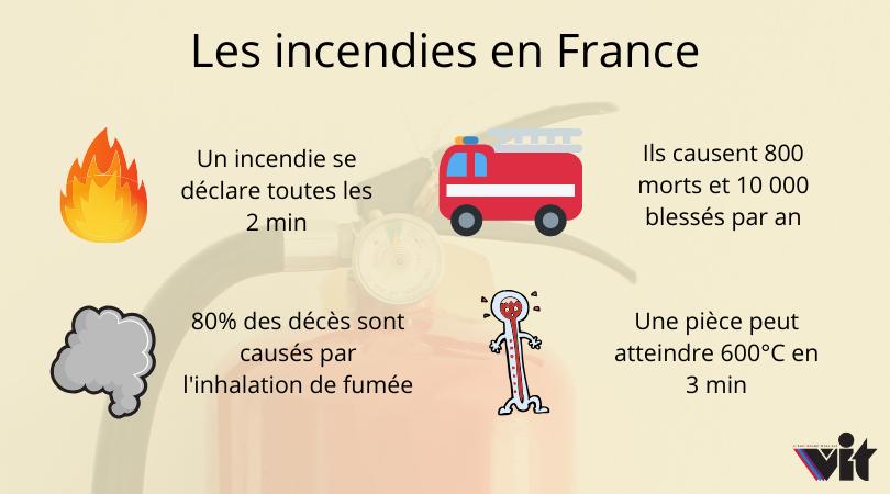 Incendies en France - VIT spécialiste du vitrage pour les professionnels