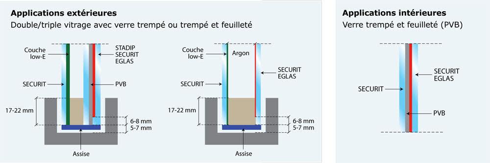 schema_le-vitrage-chauffant-une-solution-multi-confort - VIT spécialiste du vitrage pour les professionnels
